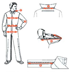 measure_diagram